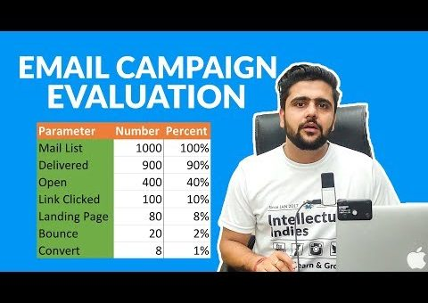 Email Campaign Evaluation | Hindi | Email Marketing | Digital Marketing Series